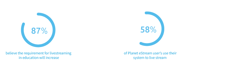 Planet eStream - Simple 1'click live broadcasting enables
